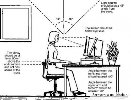 Φωτισμός στον Ηλεκτρονικό Υπολογιστή